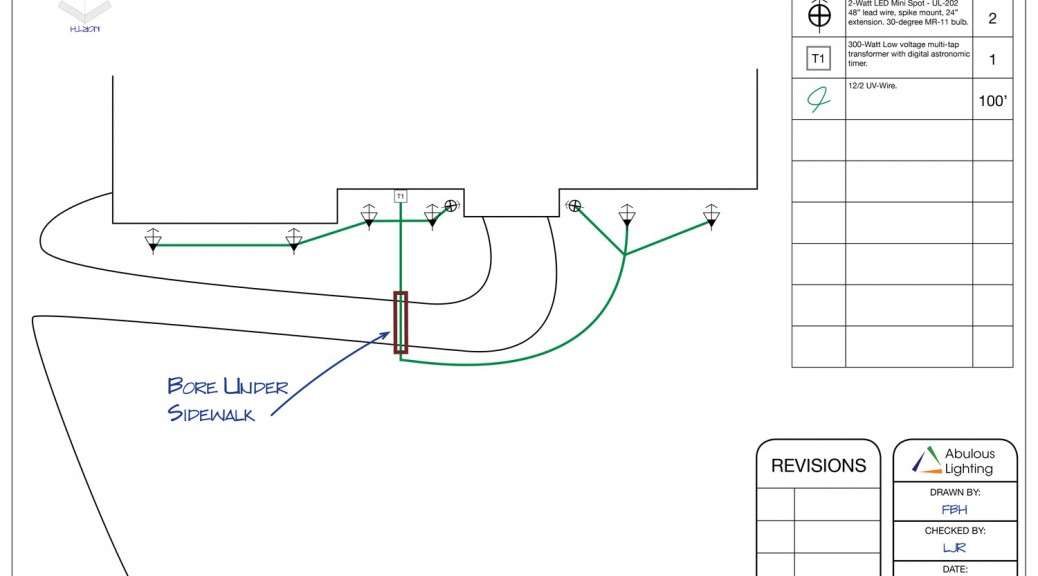 Sample Lighting Layout 1038x576 landscape wiring diagram diagram wiring diagrams for diy car repairs daisy chain light wiring diagram at soozxer.org